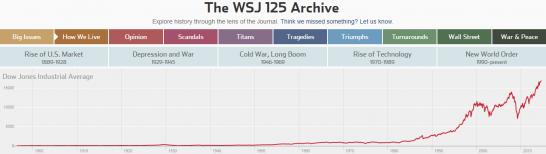 Dow-Jones-WSJ125-1
