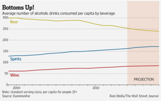 us-beer-market-share