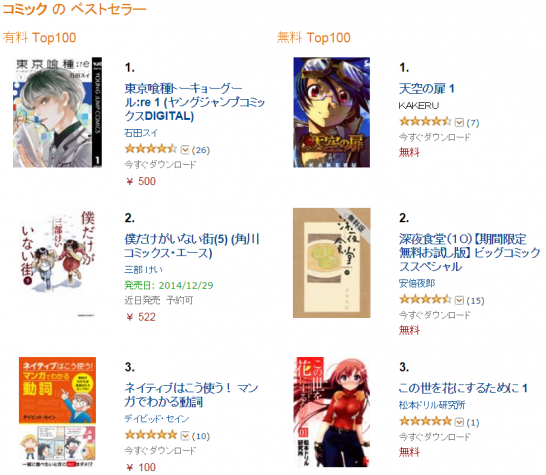 kindle-comic-ranking