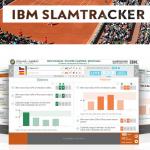 錦織の全仏オープンテニス敗戦を、SlamTracker のデータで振り返る