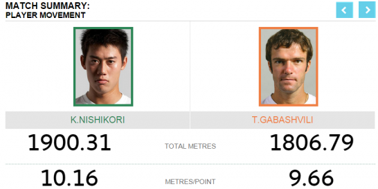 French-open-nishikori4