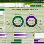 テニス・ウィンブルドン決勝|ビッグ・データを制するのは誰だ?