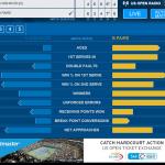 全米オープンテニスを Slam Tracker でデータ観戦しよう