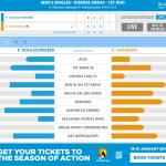 錦織圭の全豪オープンテニスをデータ観戦しながら応援しよう|IBMのSLAMTRACKERが面白い
