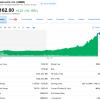 amazon_stock