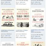 若い読者のための経済学史と哲学史
