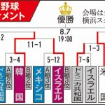 東京オリンピック野球で導入された変則的決勝トーナメント